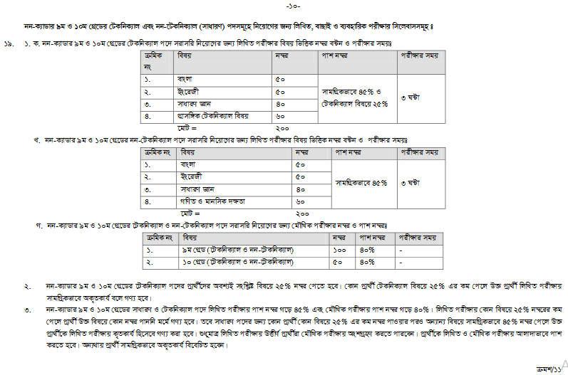 bpsc online application